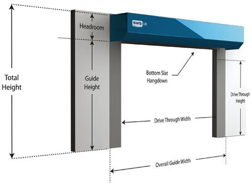 Manual Garage Doors Diy Roller Shutter Garage Doors Prices For