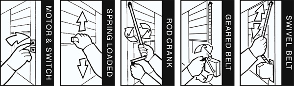 Roller shutter doors domestic security roller shutters and diy